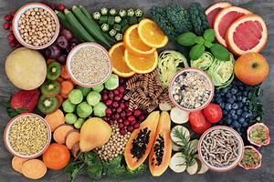 Diet  U0026 Nutrition