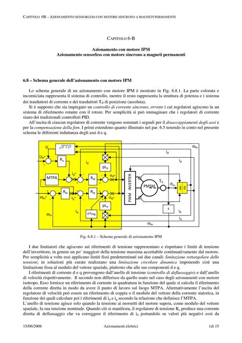 azionamenti elettrici dispense motore brushless sinusoidale dispense