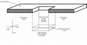 Step by step instructions for installing a floor safe for How to install a floor safe in concrete