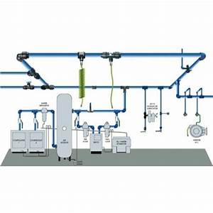 Compressed Air Piping At Rs 50000   Set