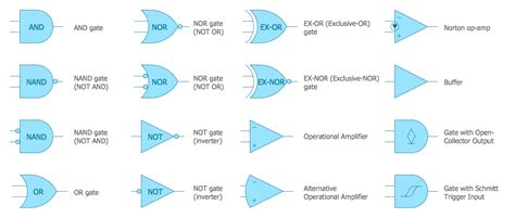 Logic Diagram How To electrical symbols electrical diagram symbols