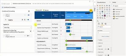 Gantt Bi Power Chart Xviz Microsoft Alerting