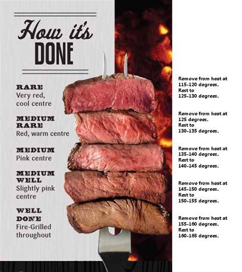 steak temperatures steak temperatures cooking pinterest