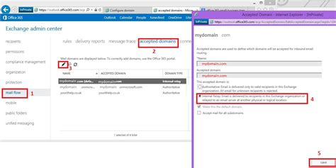 Office 365 Portal Email by Office 365 How To Create A Catchall Wildcard Address In