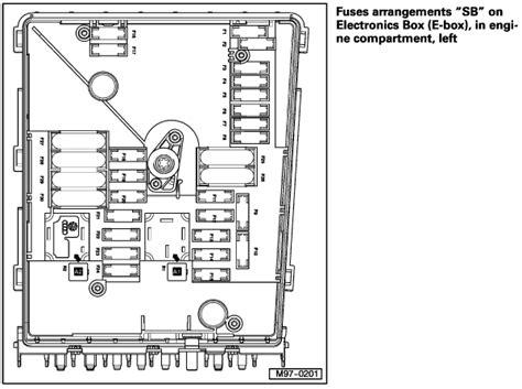Volkswagen Jetta Fuse Box Diagram Inside Outside