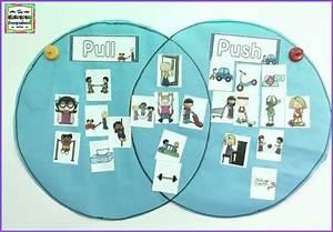 Push And Pull Venn Diagram