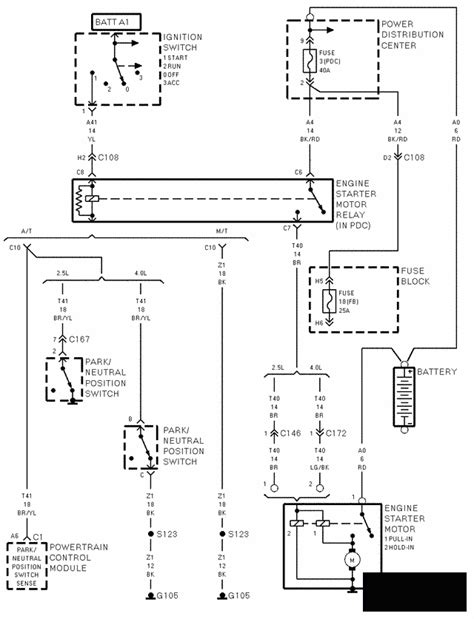1989 Jeep Ignition Switch Diagram by 1996 Jeep Need Wiring Diagram