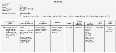 Berikut akan mimin berikan 40 contoh soal latihan bahasa inggris untuk tingkat smp terbaru. Silabus Bahasa Inggris Kelas 6 SD - SoalUjian.Net