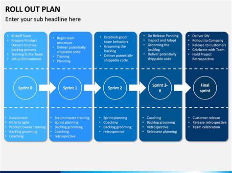 roll  plan powerpoint template sketchbubble