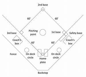 Baseball Solution