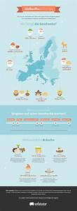 Wann Beginnt Die Weihnachtszeit : pin von auf infografiken ~ Watch28wear.com Haus und Dekorationen