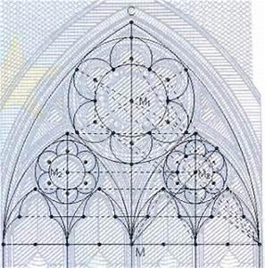 Gotische Fenster Konstruktion : neue seite 1 ~ Lizthompson.info Haus und Dekorationen