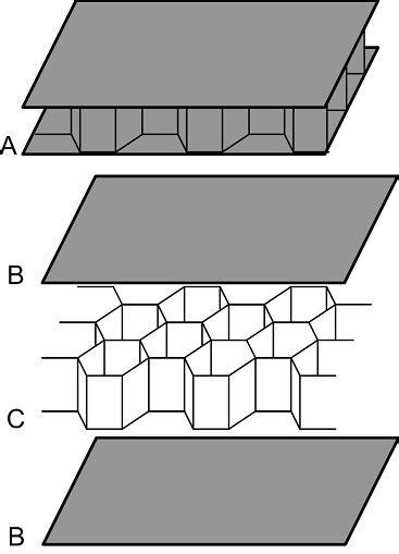 aluminium composite panels aluminium suppliers malaysia