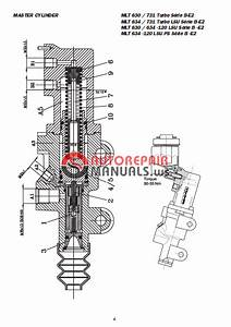 Manitou Mlt 630 Turbo Sb E2 Service Manual