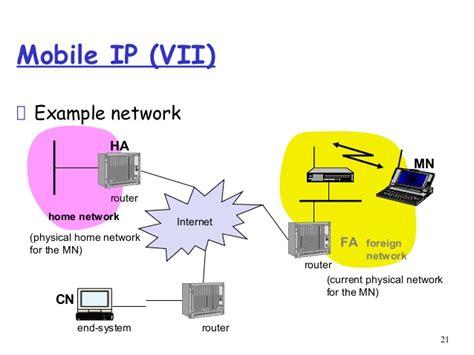 mobile protocol mobile ip mobile communication protocol