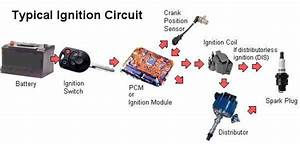Proton Gen 2 Ecu Wiring Diagram