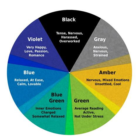 colour mood chart mood ring colors and meanings