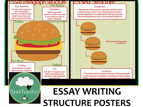 essay structure posters burger style  english