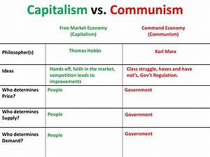 Capitalism Vs Communism Essay Old English Essay Capitalism Vs  Capitalism Versus Communism Essay Critical Analysis Essay Example Paper also Essays About Business  After High School Essay