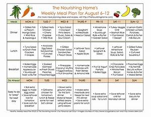 dinner menu template for home - meal plans archives page 13 of 16 the nourishing home