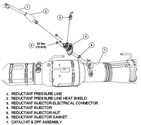 Mercedes Sprinter Nox Sensor Location