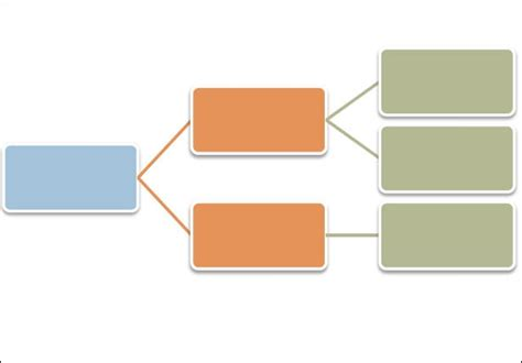 flow chart template    documents