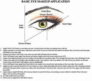 Basic Eye Application Guide