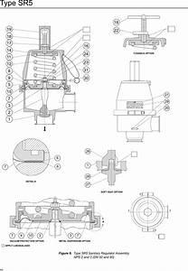 Emerson Type Sr5 Sanitary Pressure Regulator Instruction