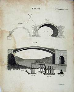 Encyclopaedia Britannica Bridge Architecture Diagrams