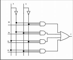 Logic Diagram Of 4 To 1 Multiplexer