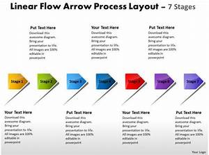 Linear Flow Arrow Process Layout 7 Stages Home Electrical