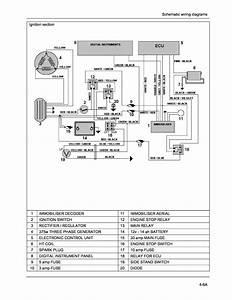 X9 500 Ignition Schematic Pdf  74 9 Kb