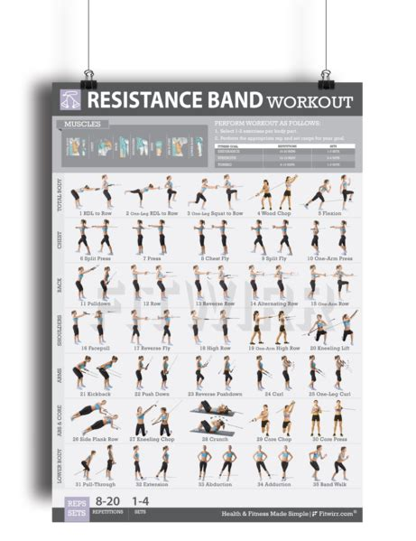 pack exercise workout posters  women laminated