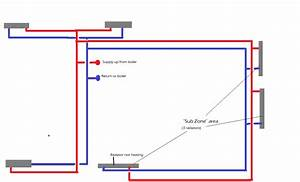 Possible Blocked Radiator   U2014 Heating Help  The Wall
