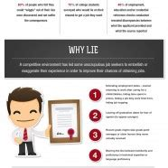What Is The Definition Of Resume Padding resume padding statistics infographics mania