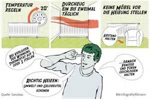 Wie Richtig Heizen : sch ler machen zeitung richtig heizen und l ften kosten dr cken sch ler berliner morgenpost ~ Indierocktalk.com Haus und Dekorationen