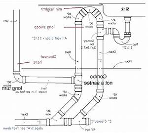 Kitchen Sink Drain Plumbing Diagram  U2013 Wow Blog