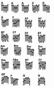 Guitarlone  Basic Chords And Fingering Part 1