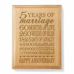 anniversary gift for husband 5 year anniversary gift it With 5 year wedding anniversary ideas
