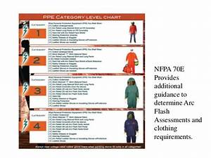 general industry 2015 electric safety With arc flash requirements