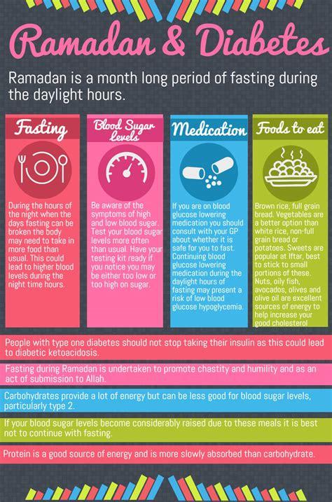 ramadan  diabetes fasting  ramadan