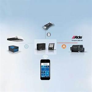 Truma Inet System : truma levelcontrol check your gas level with the truma app ~ Jslefanu.com Haus und Dekorationen