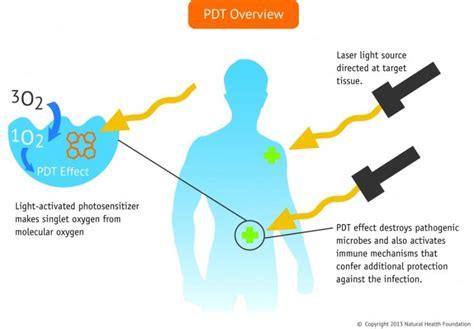 photoimmune therapies