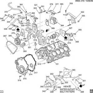 similiar oldsmobile aurora 3 5 belt keywords addition gm 3 5 v6 engine diagram in addition 2001 oldsmobile aurora
