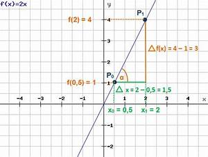 Steigung Berechnen Formel : einf hrung in die differenzialrechnung ~ Themetempest.com Abrechnung