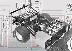 Harley Davidson Golf Cart Wiring Schematic