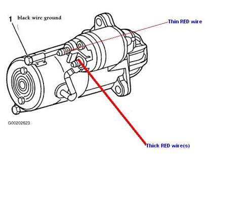 2001 Chevy Cavalier Starter Wiring Diagram by 2004 Trailblazer Wiring Schematic Diagrams Wiring