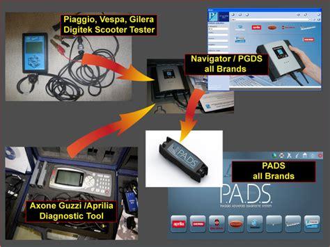 Diagnostic System by Moto Continental New Piaggio Diagnostic System