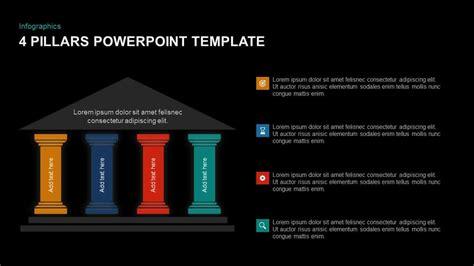 pillars powerpoint template keynote slidebazaarcom