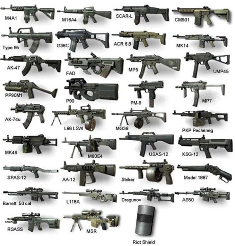 Military Tactical | Guns and Ammo | Pinterest | Military ...